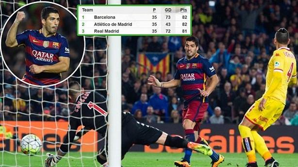 """Suarez lại ghi 4 bàn, Barca """"đánh tennis"""""""